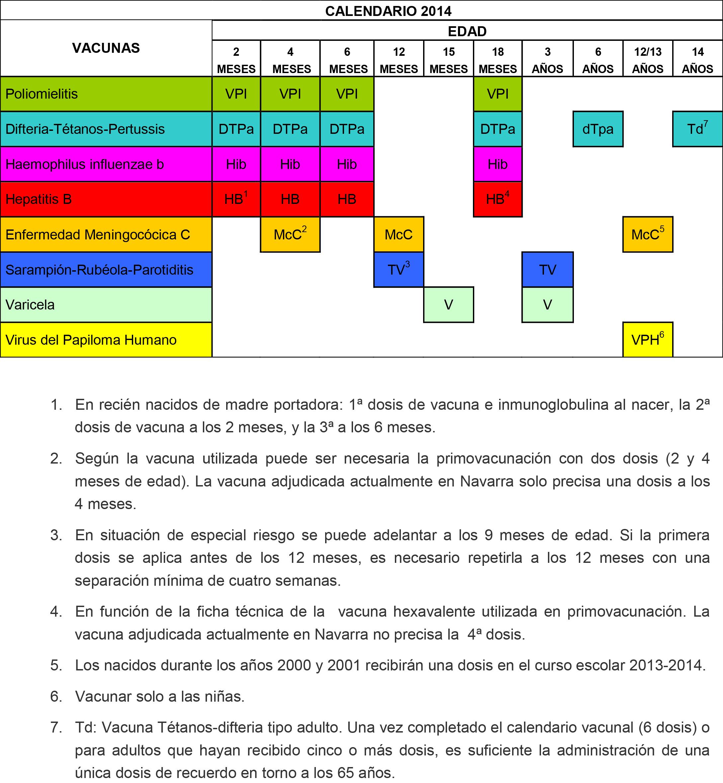 Calendario 2016 Epidemiologia | Search Results | Calendar 2015