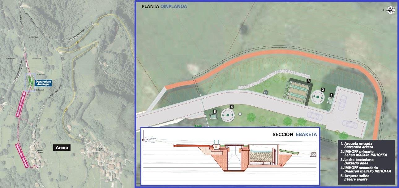 NILSA invertirá 470.000 euros en Arano para construir una depuradora en 2021