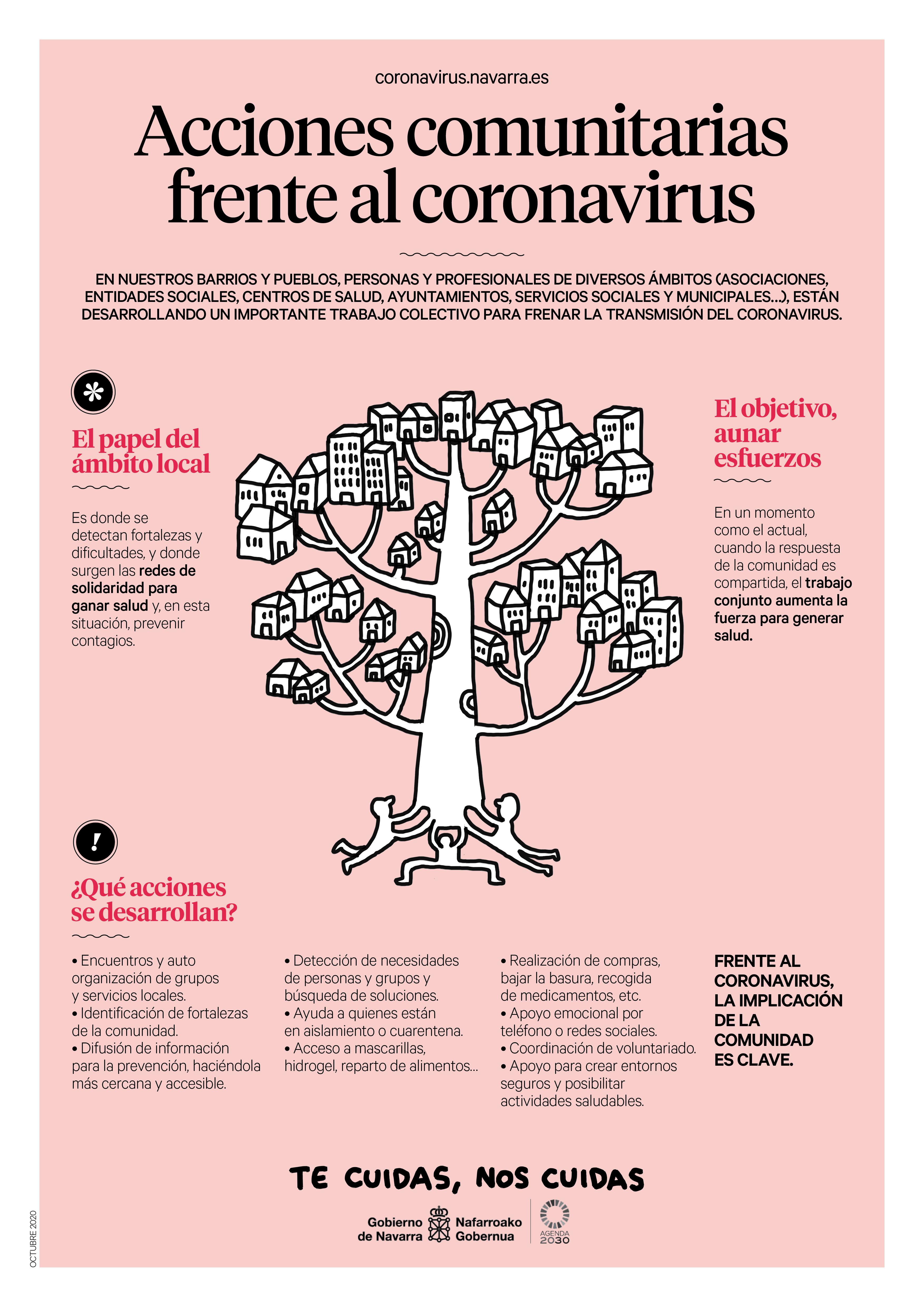 Infografía sobre acciones comunitarias.